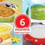 افكار اكلات للرضع سن  ست شهور
